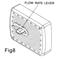 Flow rate lever